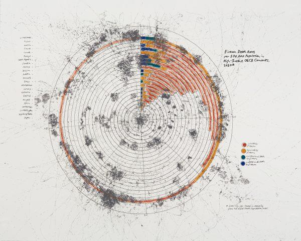 Six-color lithograph by R. Luke DuBois